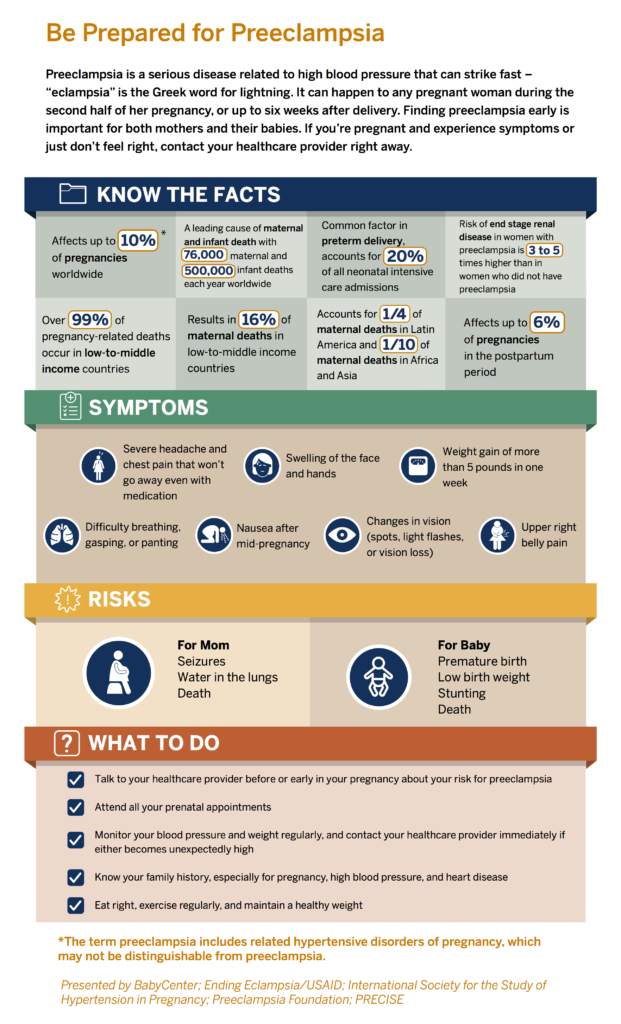 World Preeclampsia Day Infographic - Birthful Podcast